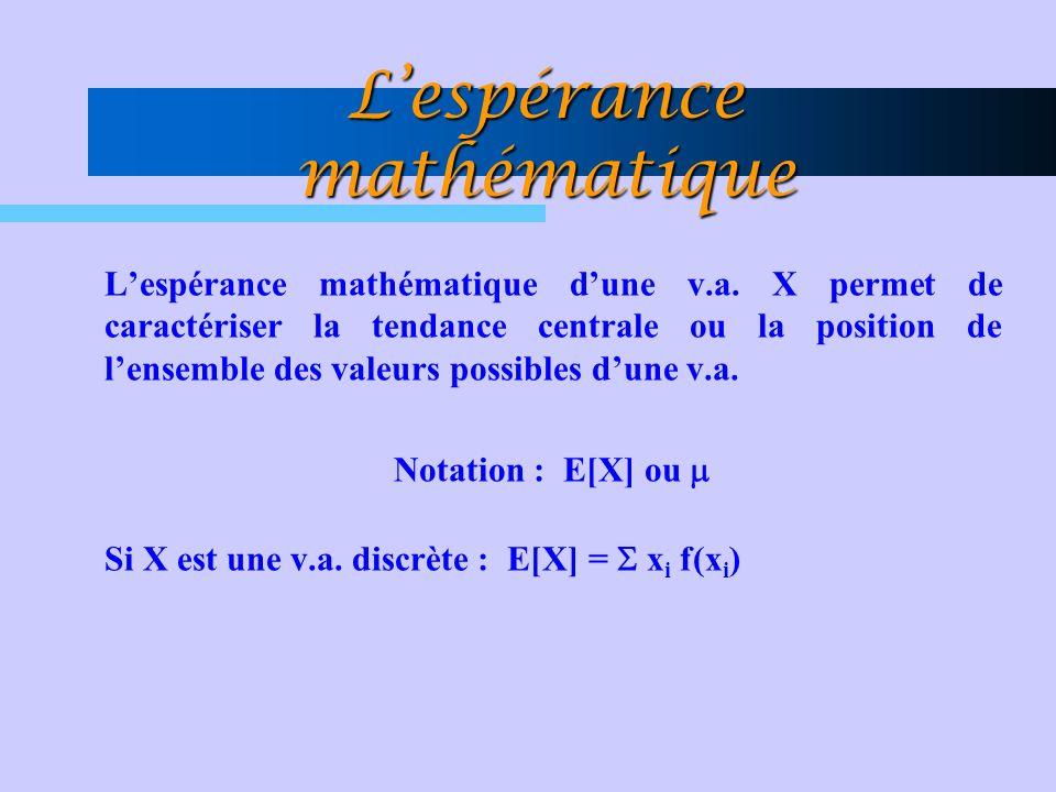 Lespérance mathématique Lespérance mathématique dune v.a. X permet de caractériser la tendance centrale ou la position de lensemble des valeurs possib
