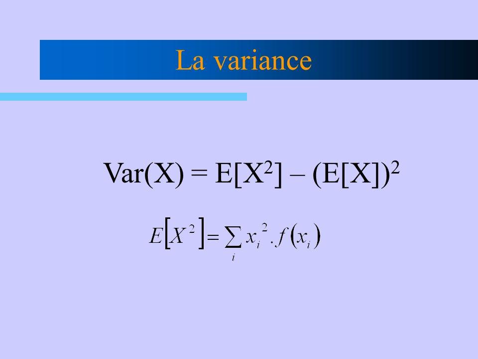 La variance Var(X) = E[X 2 ] – (E[X]) 2
