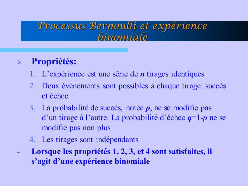 Processus Bernoulli et expérience binomiale Propriétés: 1.Lexpérience est une série de n tirages identiques 2.Deux événements sont possibles à chaque