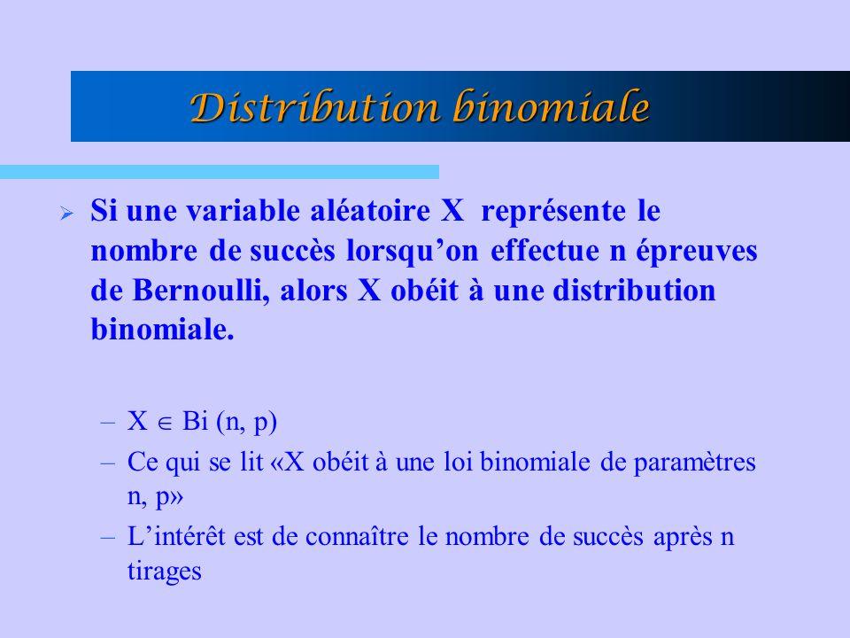 Distribution binomiale Si une variable aléatoire X représente le nombre de succès lorsquon effectue n épreuves de Bernoulli, alors X obéit à une distr