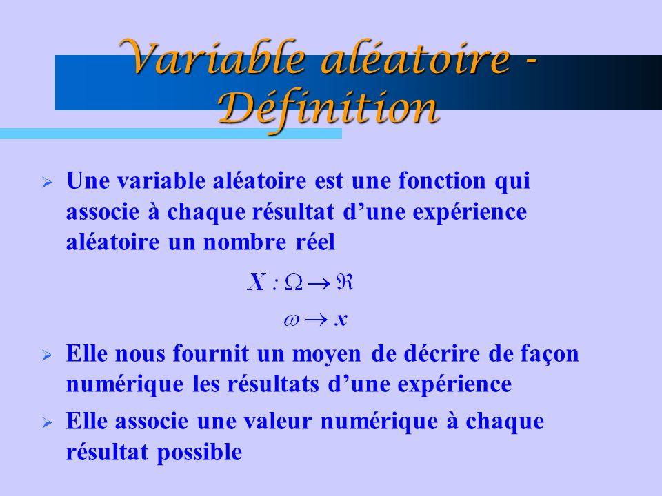 Notation Une variable alétoire est identifiée par une lettre majuscule: –Soit X le nombre de faces obtenues en lançant 3 pièces de monnaies Les résultats, les valeurs que X peut prendre sont représentés par une lettre minuscule x : –x= 0, 1, 2 ou 3 faces