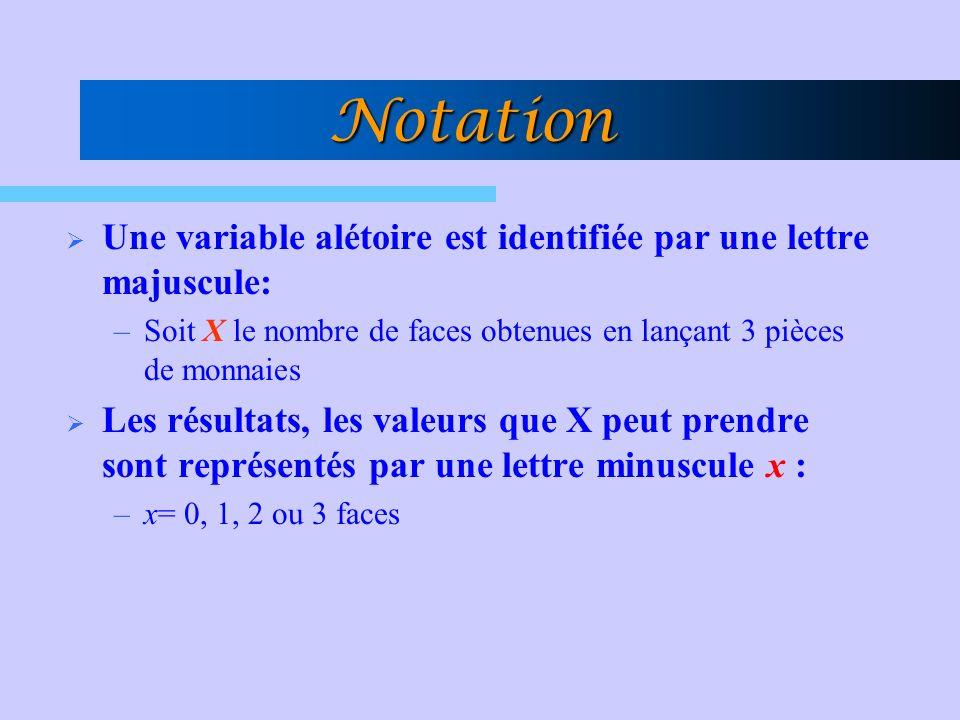 Notation Une variable alétoire est identifiée par une lettre majuscule: –Soit X le nombre de faces obtenues en lançant 3 pièces de monnaies Les résult