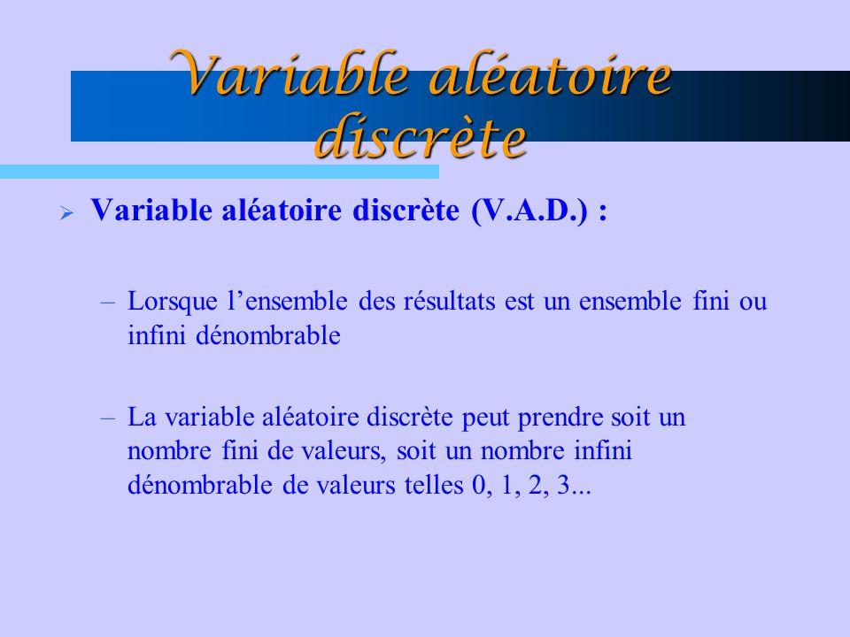 Exemple - suite Définissons une variable aléatoire qui représente le nombre dautos vendues par jour: –Soit X le nombre dautos vendues par jour –X est une variable aléatoire discrète –Les valeurs que X peut prendre sont x= 0,1,2,3,4,5 –f(x) donne la probabilité quon vende x autos un jour donné.