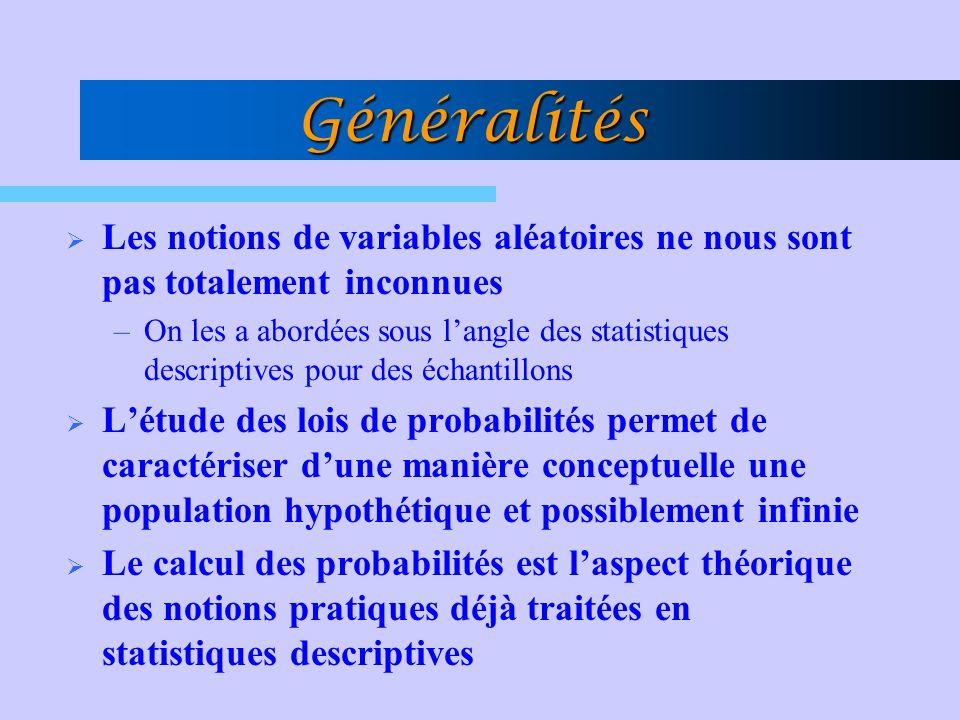 Généralités Les notions probabilistes sont associées à une population hypothétique (ensemble de tous les résultats possibles dune expérience aléatoire) Les notions statistiques sont associées à un nombre restreint dobservations (échantillon) La loi des grands nombres nous permet détablir un pont entre les notions probabilistes et les notions statistiques –Elle précise que la fréquence relative dun événement tend vers sa probabilité lorsque le nombre de répétitions de lexpérience aléatoire augmente