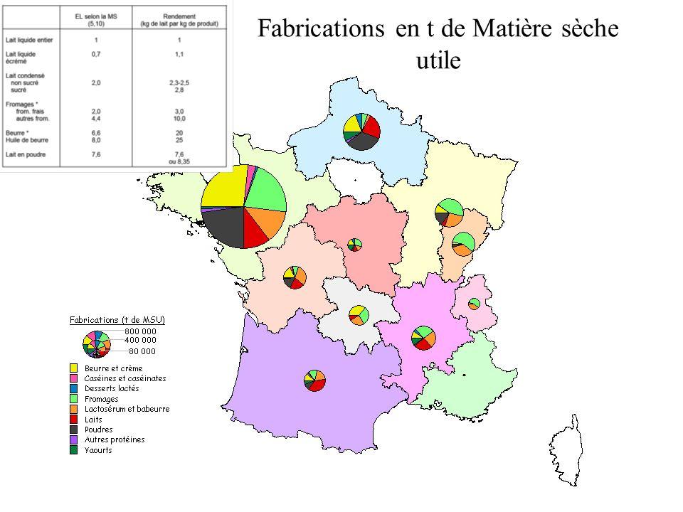 Fabrications de PI et PGC UE : PGC : 80% ; PI : 20% France : PI + PGC export : 50%