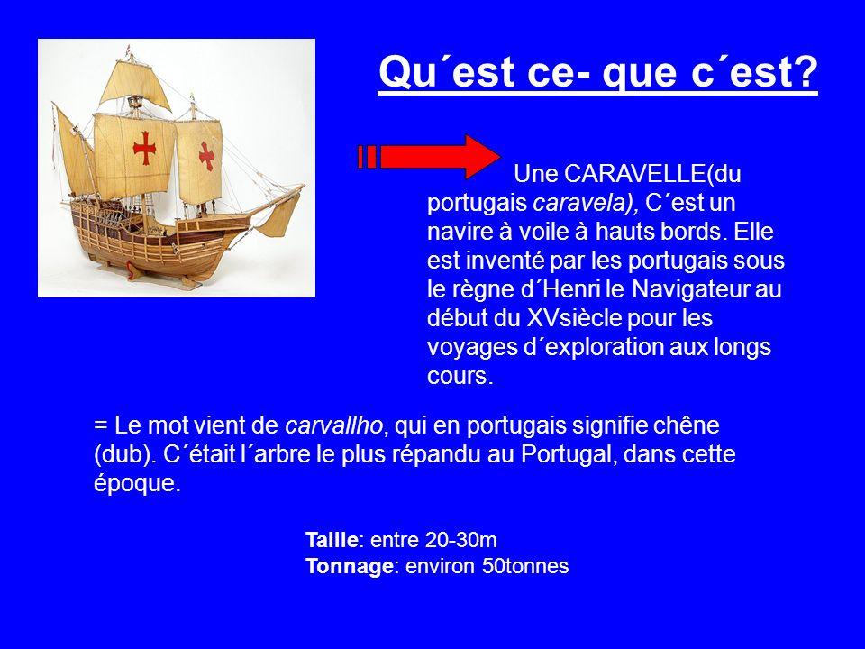 Qu´est ce- que c´est.Une CARAVELLE(du portugais caravela), C´est un navire à voile à hauts bords.