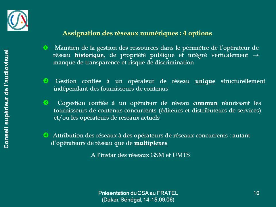 Présentation du CSA au FRATEL (Dakar, Sénégal, 14-15.09.06) 10 Conseil supérieur de laudiovisuel Assignation des réseaux numériques : 4 options Mainti