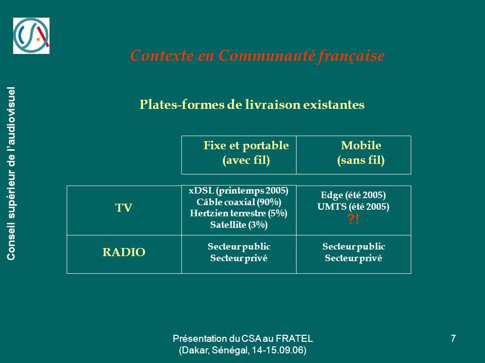 Présentation du CSA au FRATEL (Dakar, Sénégal, 14-15.09.06) 7 Contexte en Communauté française Conseil supérieur de laudiovisuel Fixe et portable (ave