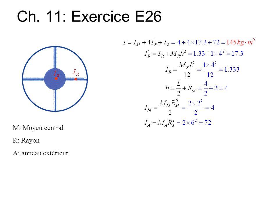 Ch. 11: Exercice E26 M: Moyeu central R: Rayon A: anneau extérieur