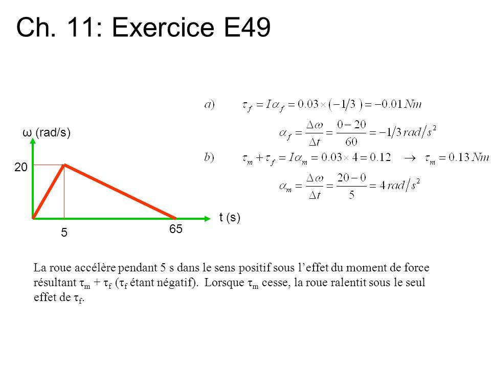Ch. 11: Exercice E49 5 65 t (s) ω (rad/s) 20 La roue accélère pendant 5 s dans le sens positif sous leffet du moment de force résultant τ m + τ f (τ f
