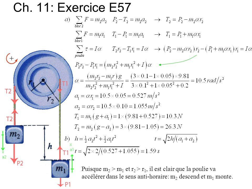 Ch. 11: Exercice E57 Puisque m 2 > m 1 et r 2 > r 1, il est clair que la poulie va accélérer dans le sens anti-horaire: m 2 descend et m 1 monte.