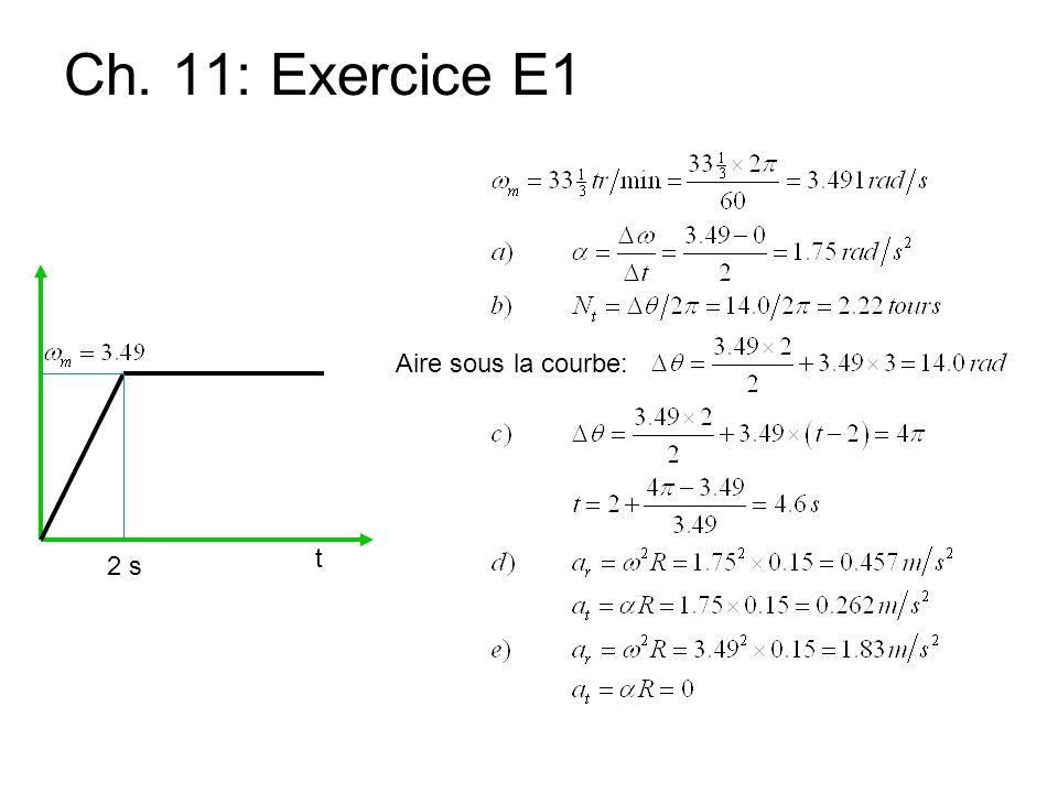 Ch. 11: Exercice E1 t 2 s Aire sous la courbe: