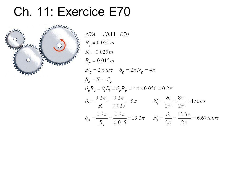 Ch. 11: Exercice E70