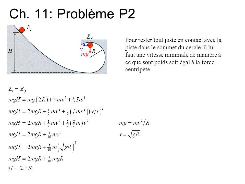 Ch. 11: Problème P2 Pour rester tout juste en contact avec la piste dans le sommet du cercle, il lui faut une vitesse minimale de manière à ce que son
