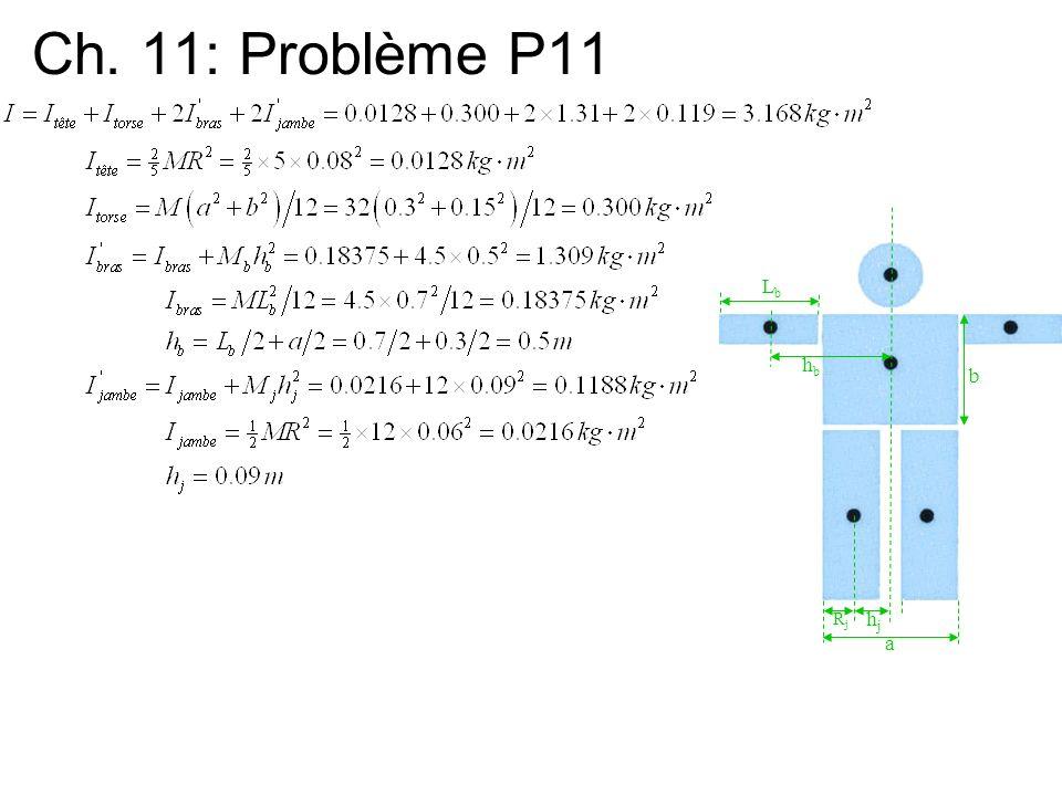 Ch. 11: Problème P11 hbhb hjhj a RjRj LbLb b
