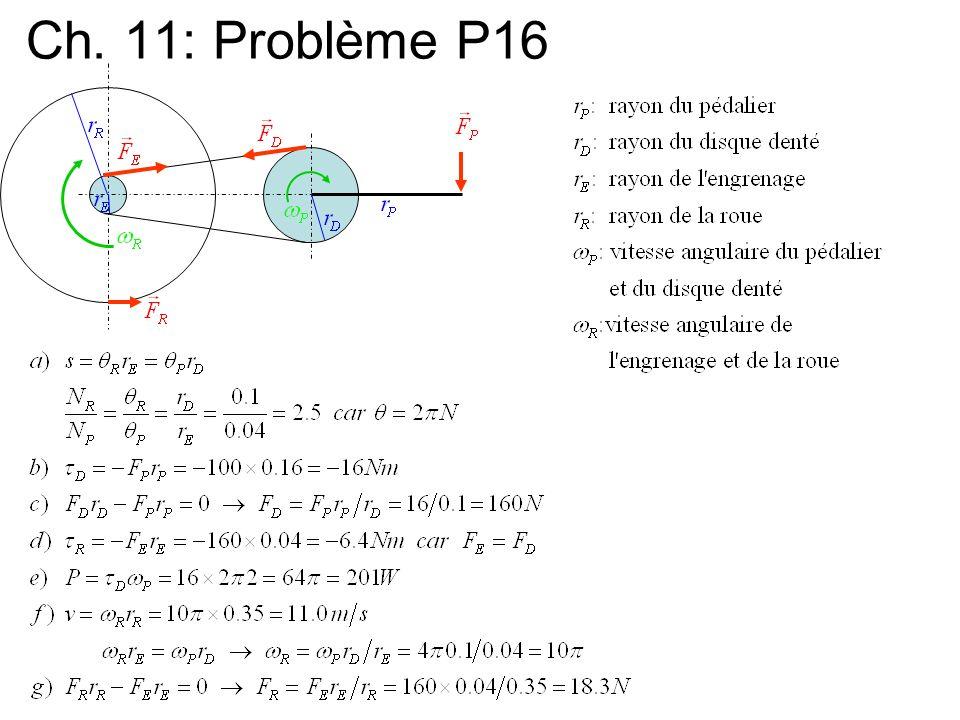 Ch. 11: Problème P16