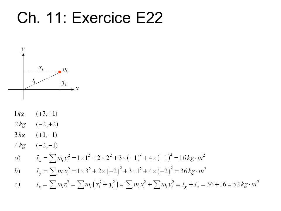Ch. 11: Exercice E22