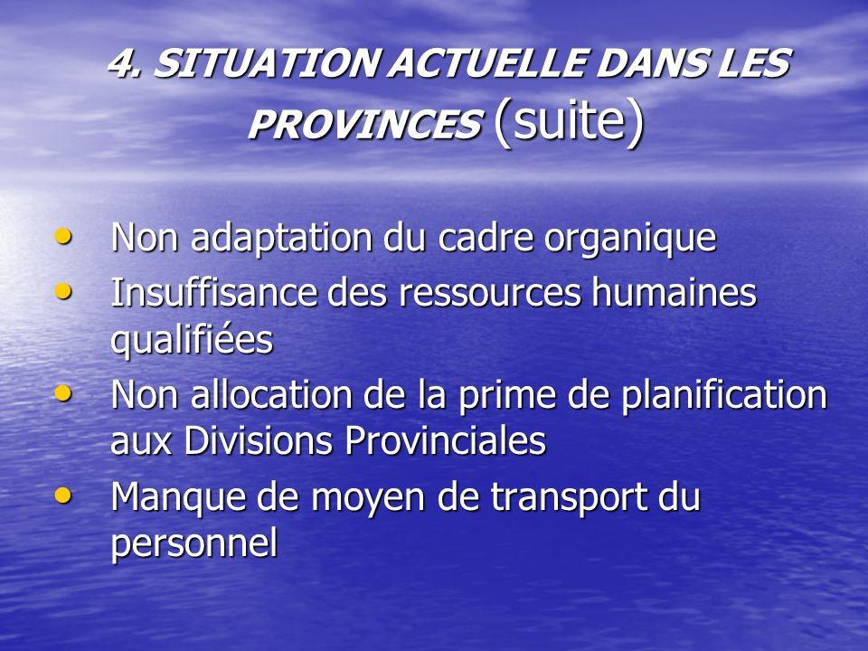 4. SITUATION ACTUELLE DANS LES PROVINCES (suite) Non adaptation du cadre organique Non adaptation du cadre organique Insuffisance des ressources humai