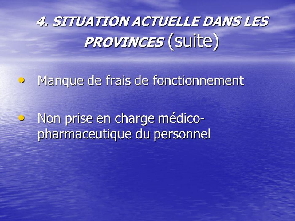 4. SITUATION ACTUELLE DANS LES PROVINCES (suite) Manque de frais de fonctionnement Manque de frais de fonctionnement Non prise en charge médico- pharm