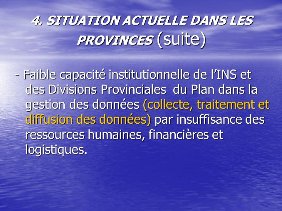 4. SITUATION ACTUELLE DANS LES PROVINCES (suite) - Faible capacité institutionnelle de lINS et des Divisions Provinciales du Plan dans la gestion des