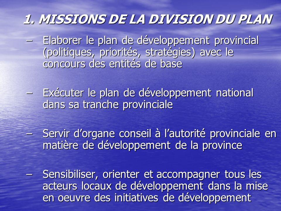 1. MISSIONS DE LA DIVISION DU PLAN –Elaborer le plan de développement provincial (politiques, priorités, stratégies) avec le concours des entités de b
