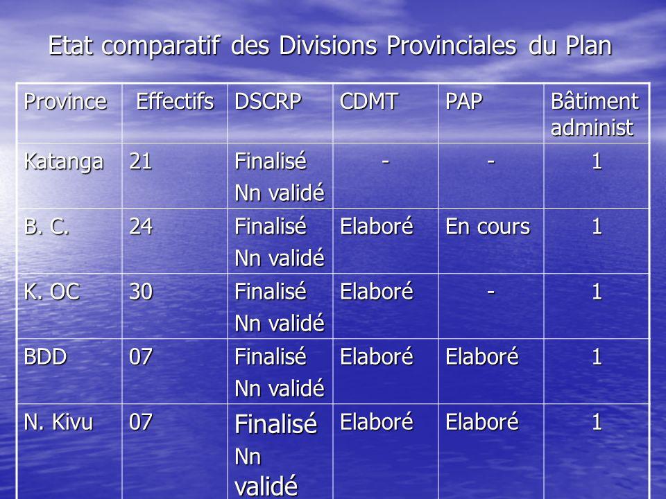 Etat comparatif des Divisions Provinciales du Plan ProvinceEffectifsDSCRPCDMTPAP Bâtiment administ Katanga21Finalisé Nn validé --1 B. C. 24Finalisé Nn