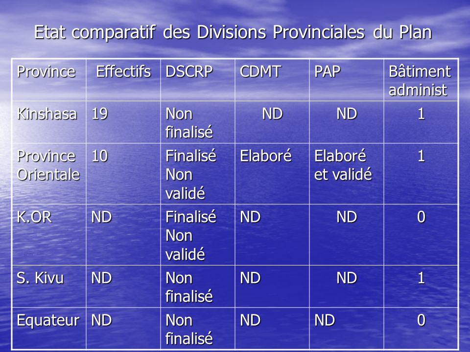 Etat comparatif des Divisions Provinciales du Plan ProvinceEffectifsDSCRPCDMTPAP Bâtiment administ Kinshasa19 Non finalisé NDND1 Province Orientale 10