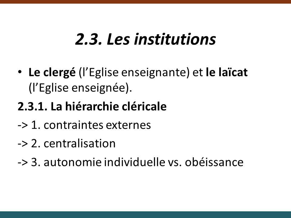 2.3. Les institutions Le clergé (lEglise enseignante) et le laïcat (lEglise enseignée). 2.3.1. La hiérarchie cléricale -> 1. contraintes externes -> 2
