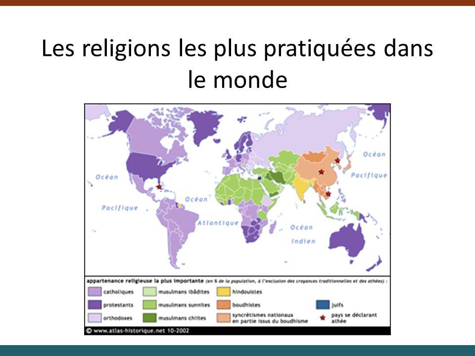 Les religions les plus pratiquées dans le monde