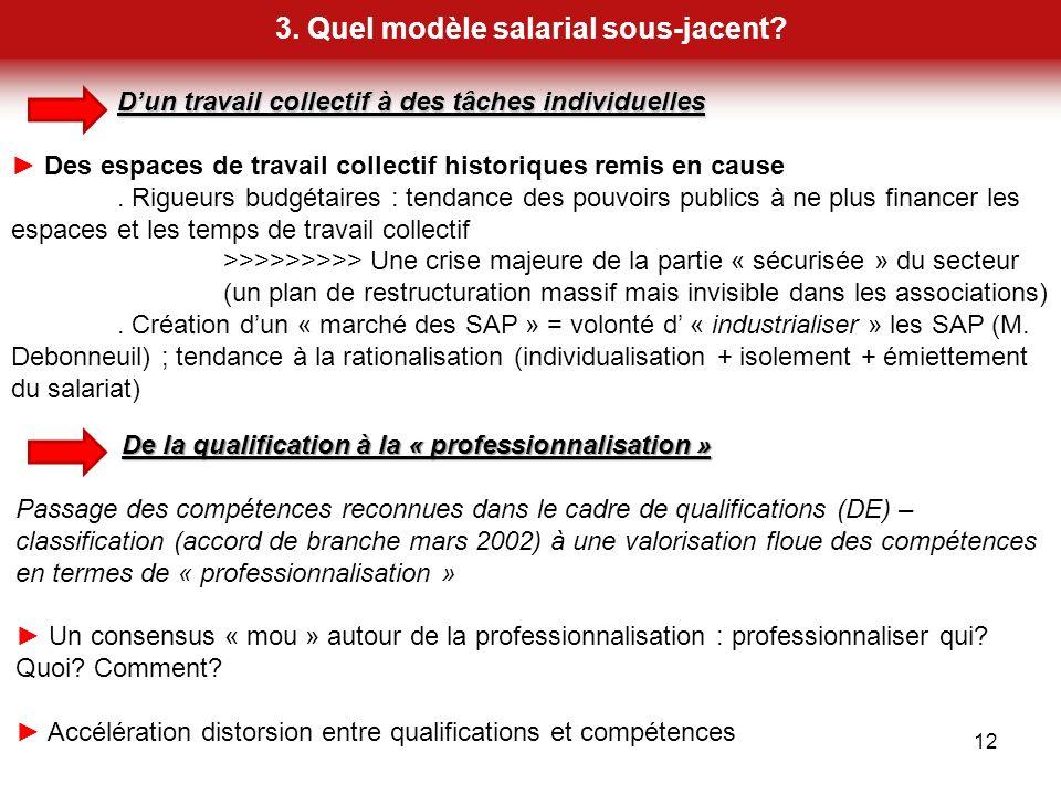 3. Quel modèle salarial sous-jacent? 12 Dun travail collectif à des tâches individuelles Des espaces de travail collectif historiques remis en cause.
