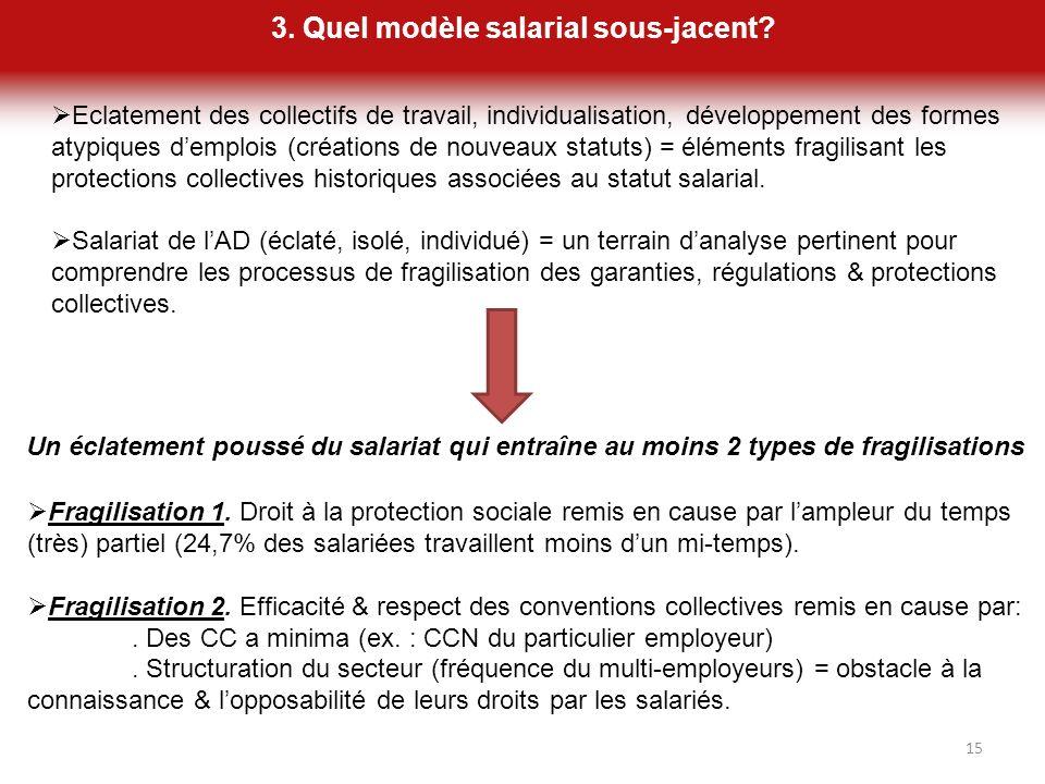 3. Quel modèle salarial sous-jacent? 15 Eclatement des collectifs de travail, individualisation, développement des formes atypiques demplois (création