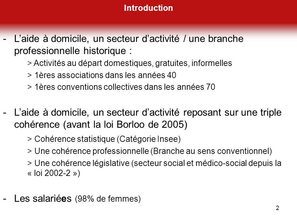 Introduction 2 -Laide à domicile, un secteur dactivité / une branche professionnelle historique : > Activités au départ domestiques, gratuites, inform