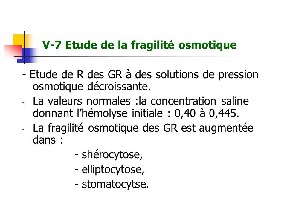 V-7 Etude de la fragilité osmotique - Etude de R des GR à des solutions de pression osmotique décroissante. - La valeurs normales :la concentration sa