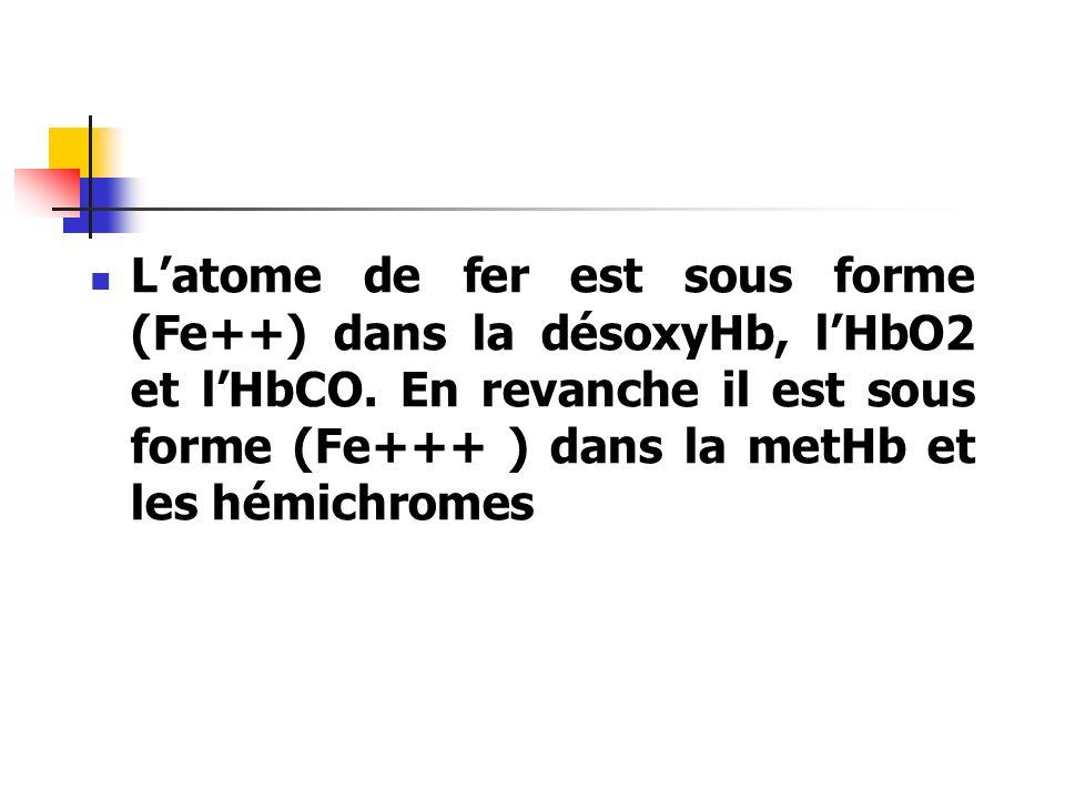 Latome de fer est sous forme (Fe++) dans la désoxyHb, lHbO2 et lHbCO. En revanche il est sous forme (Fe+++ ) dans la metHb et les hémichromes