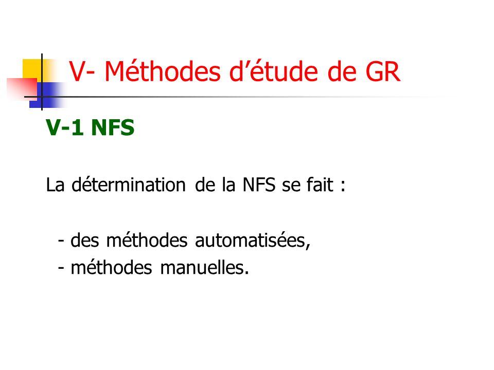 V- Méthodes détude de GR V-1 NFS La détermination de la NFS se fait : - des méthodes automatisées, - méthodes manuelles.