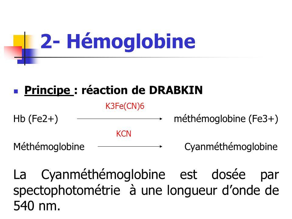 2- Hémoglobine Principe : réaction de DRABKIN K3Fe(CN)6 Hb (Fe2+) méthémoglobine (Fe3+) KCN Méthémoglobine Cyanméthémoglobine La Cyanméthémoglobine es