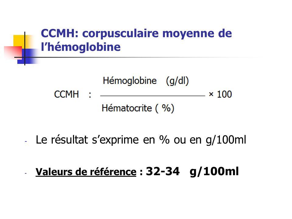 - Le résultat sexprime en % ou en g/100ml - Valeurs de référence : 32-34 g/100ml CCMH: corpusculaire moyenne de lhémoglobine