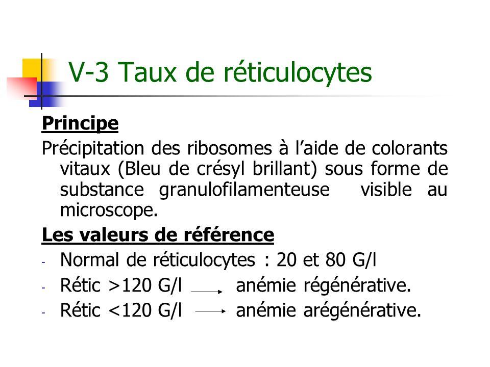 V-3 Taux de réticulocytes Principe Précipitation des ribosomes à laide de colorants vitaux (Bleu de crésyl brillant) sous forme de substance granulofi