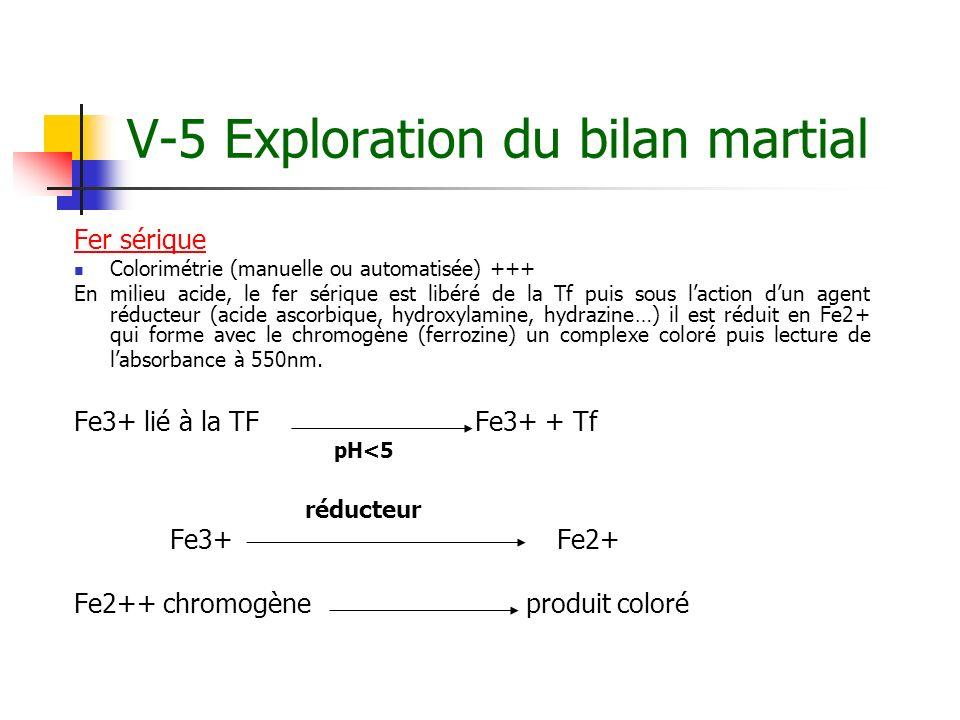 V-5 Exploration du bilan martial Fer sérique Colorimétrie (manuelle ou automatisée) +++ En milieu acide, le fer sérique est libéré de la Tf puis sous