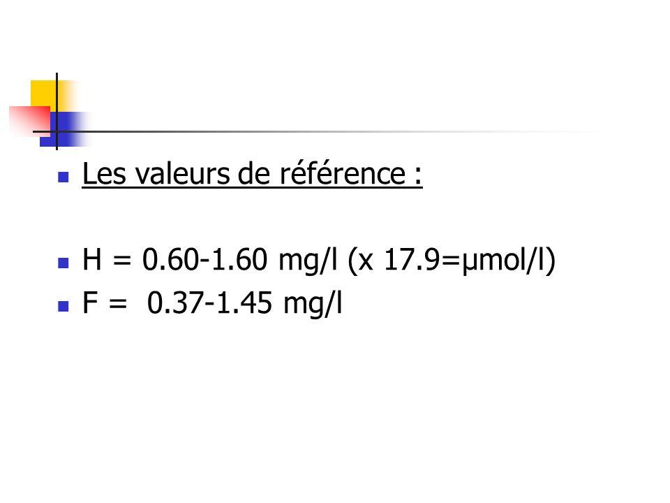 Les valeurs de référence : H = 0.60-1.60 mg/l (x 17.9=µmol/l) F = 0.37-1.45 mg/l