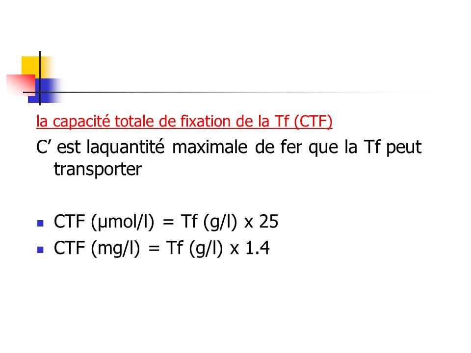 la capacité totale de fixation de la Tf (CTF) C est laquantité maximale de fer que la Tf peut transporter CTF (µmol/l) = Tf (g/l) x 25 CTF (mg/l) = Tf