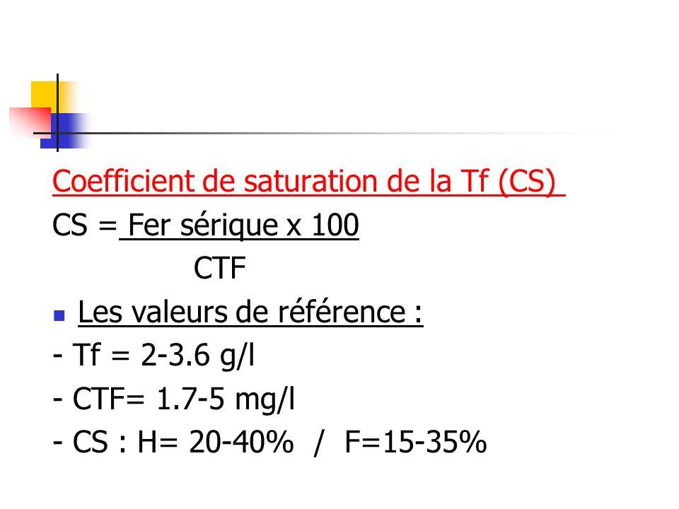 Coefficient de saturation de la Tf (CS) CS = Fer sérique x 100 CTF Les valeurs de référence : - Tf = 2-3.6 g/l - CTF= 1.7-5 mg/l - CS : H= 20-40% / F=