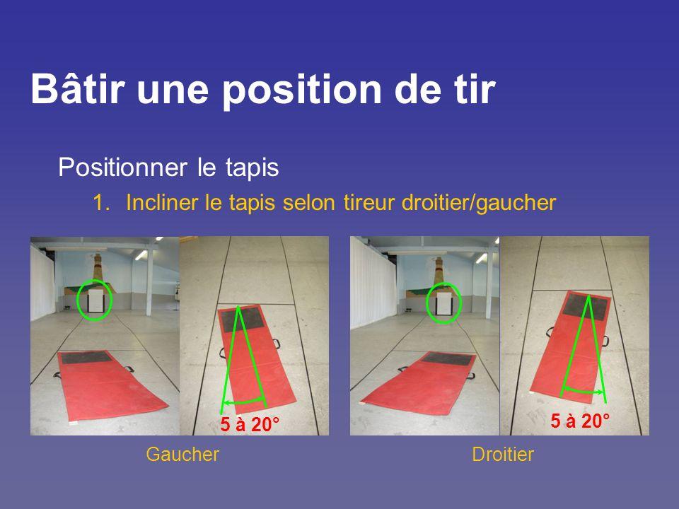 Bâtir une position de tir Positionner le tapis 1.Incliner le tapis selon tireur droitier/gaucher Gaucher Droitier 5 à 20°