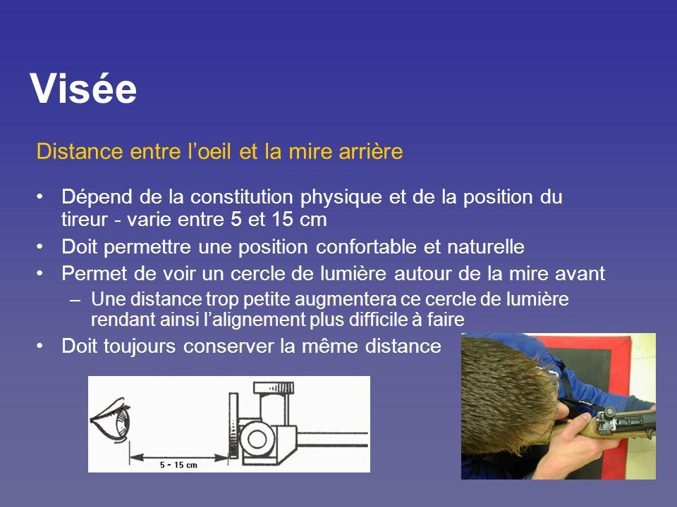 Visée Distance entre loeil et la mire arrière Dépend de la constitution physique et de la position du tireur - varie entre 5 et 15 cm Doit permettre u