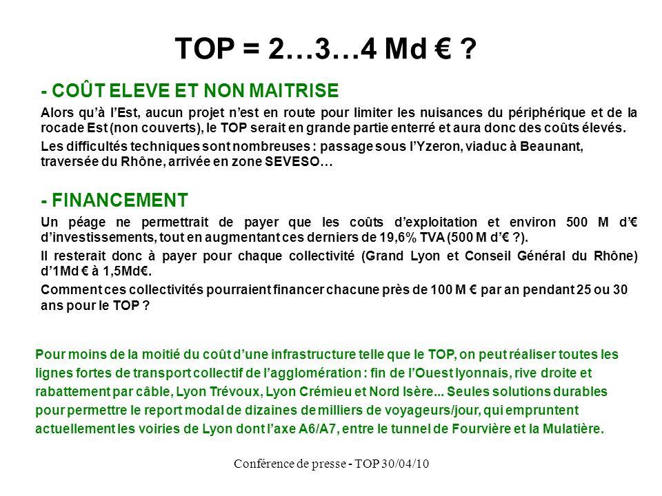 Conférence de presse - TOP 30/04/10 TOP = 2…3…4 Md ? - COÛT ELEVE ET NON MAITRISE Alors quà lEst, aucun projet nest en route pour limiter les nuisance