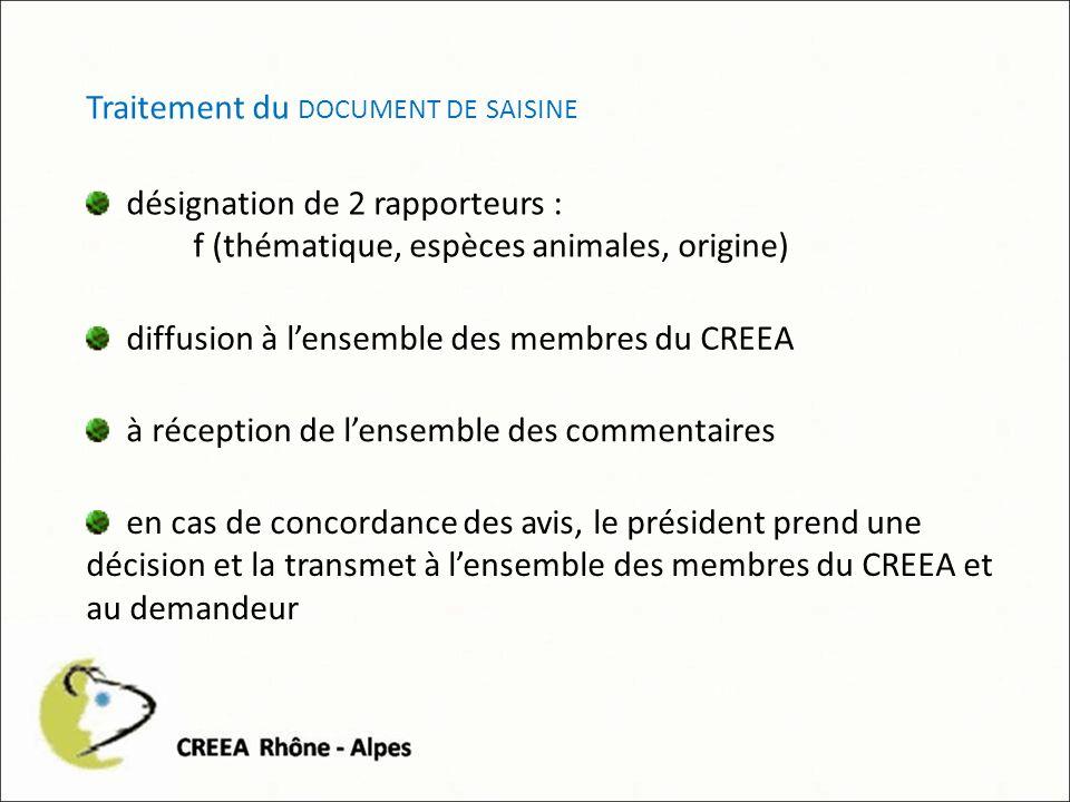 Traitement du DOCUMENT DE SAISINE désignation de 2 rapporteurs : f (thématique, espèces animales, origine) diffusion à lensemble des membres du CREEA à réception de lensemble des commentaires en cas de concordance des avis, le président prend une décision et la transmet à lensemble des membres du CREEA et au demandeur