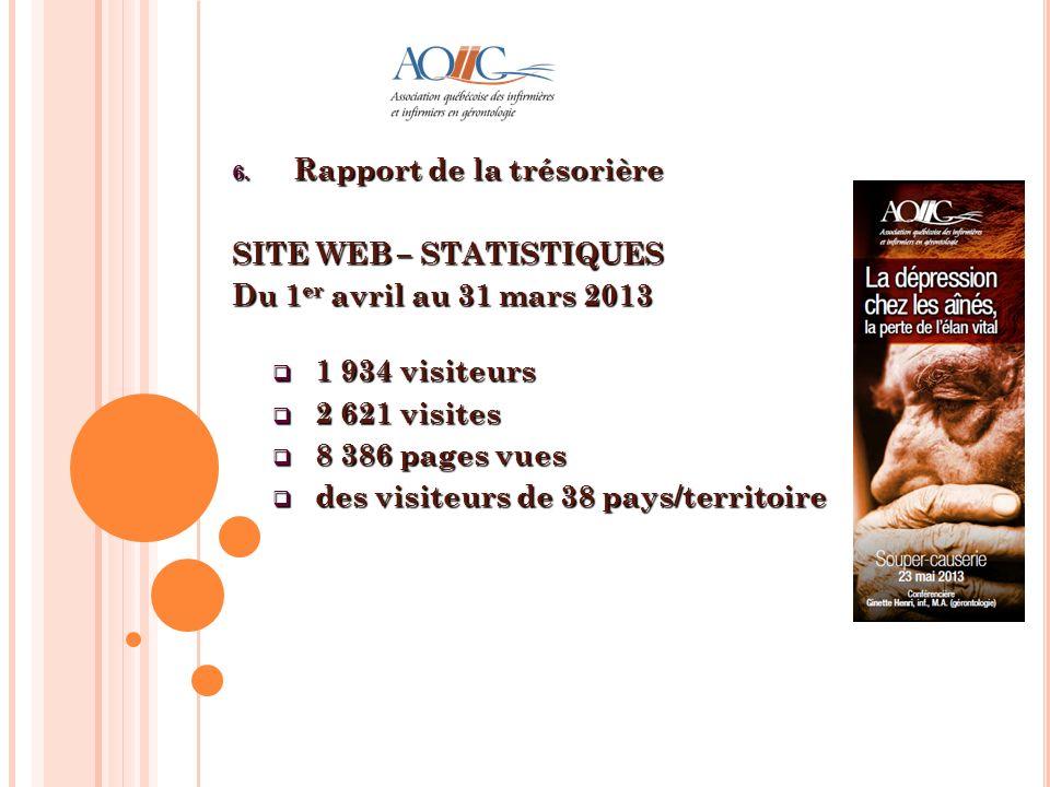 SITE WEB – STATISTIQUES Du 1 er avril au 31 mars 2013 1 934 visiteurs 1 934 visiteurs 2 621 visites 2 621 visites 8 386 pages vues 8 386 pages vues des visiteurs de 38 pays/territoire des visiteurs de 38 pays/territoire