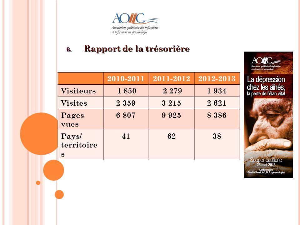 6. Rapport de la trésorière 2010-20112011-20122012-2013 Visiteurs 1 850 2 2791 934 Visites2 3593 2152 621 Pages vues 6 8079 9258 386 Pays/ territoire