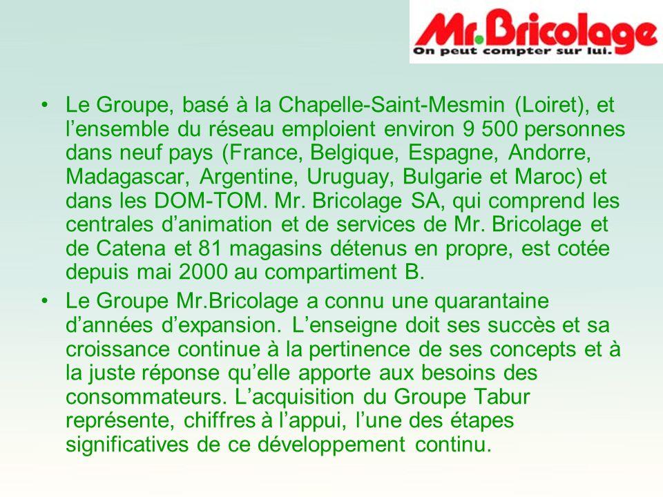 Le Groupe, basé à la Chapelle-Saint-Mesmin (Loiret), et lensemble du réseau emploient environ 9 500 personnes dans neuf pays (France, Belgique, Espagn