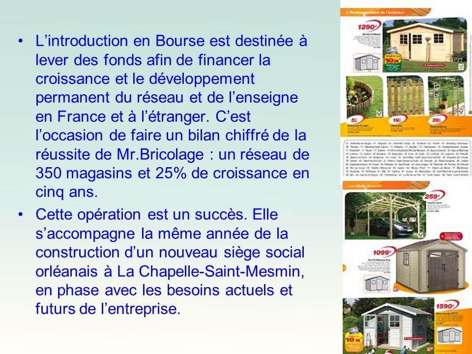 Lintroduction en Bourse est destinée à lever des fonds afin de financer la croissance et le développement permanent du réseau et de lenseigne en Franc